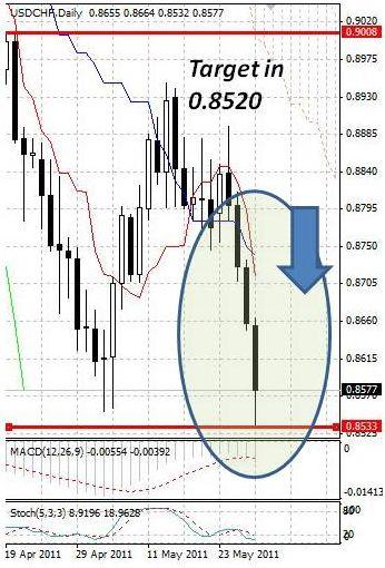 CHF: швейцарский франк обновил исторический максимум